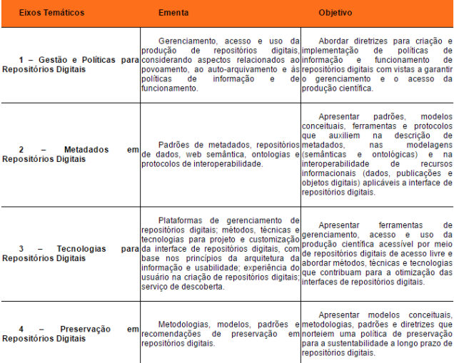 repositorios-digitais-forum-nacional