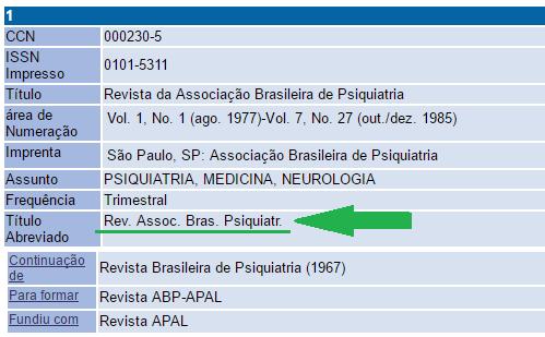 revista-da-associacao-brasileira-de-psiquiatria